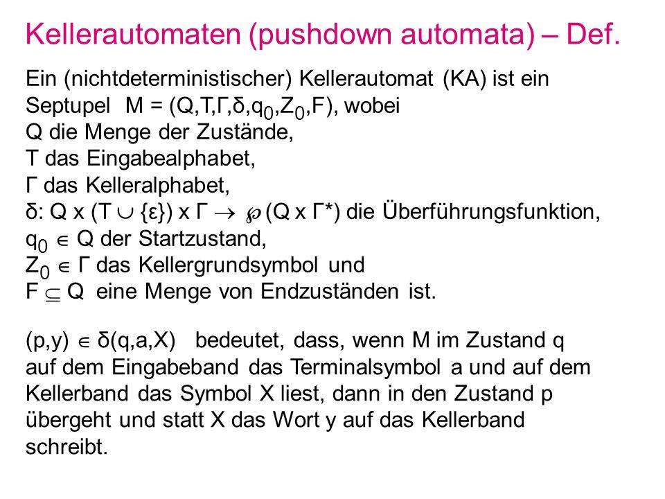 Kellerautomaten (pushdown automata) – Def. Ein (nichtdeterministischer) Kellerautomat (KA) ist ein Septupel M = (Q,T,Γ,δ,q 0,Z 0,F), wobei Q die Menge