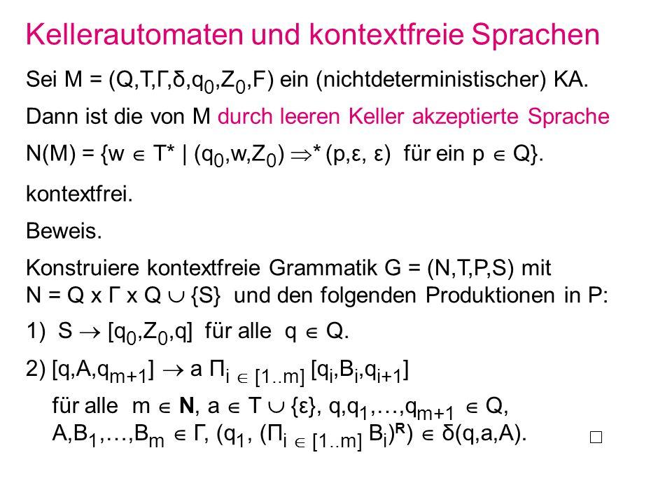 Kellerautomaten und kontextfreie Sprachen Sei M = (Q,T,Γ,δ,q 0,Z 0,F) ein (nichtdeterministischer) KA. N(M) = {w T* | (q 0,w,Z 0 ) * (p,ε, ε) für ein