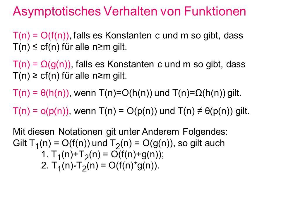 Asymptotisches Verhalten von Funktionen T(n) = O(f(n)), falls es Konstanten c und m so gibt, dass T(n) cf(n) für alle nm gilt. T(n) = Ω(g(n)), falls e