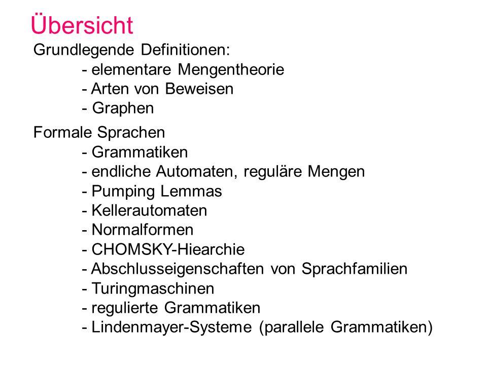 Übersicht Grundlegende Definitionen: - elementare Mengentheorie - Arten von Beweisen - Graphen Formale Sprachen - Grammatiken - endliche Automaten, re