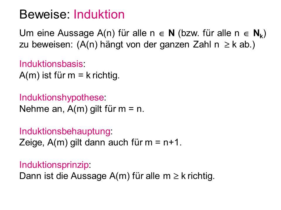 Beweise: Induktion Um eine Aussage A(n) für alle n N (bzw. für alle n N k ) zu beweisen: (A(n) hängt von der ganzen Zahl n k ab.) Induktionsbasis: A(m