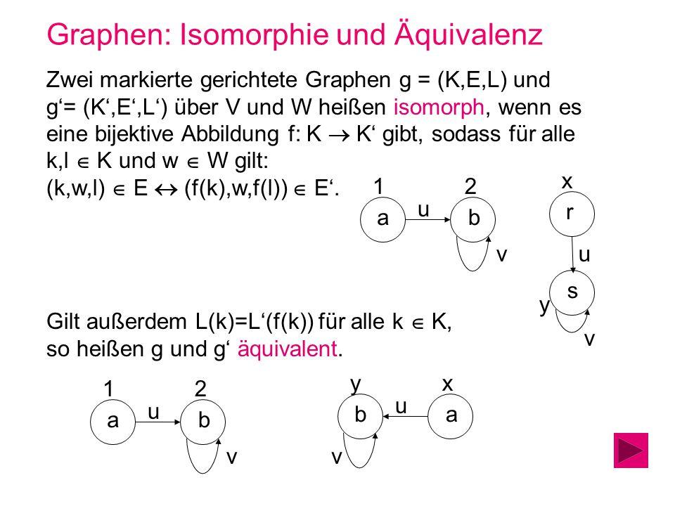Graphen: Isomorphie und Äquivalenz Zwei markierte gerichtete Graphen g = (K,E,L) und g= (K,E,L) über V und W heißen isomorph, wenn es eine bijektive A