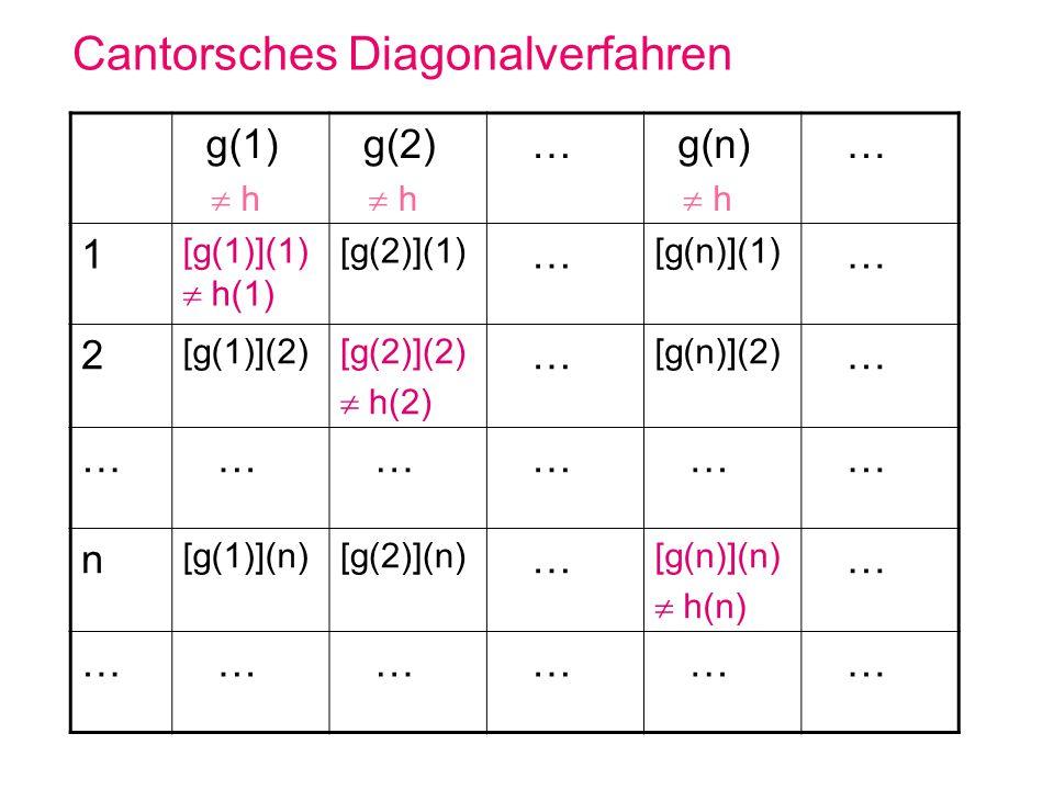 Cantorsches Diagonalverfahren g(1) h g(2) h … g(n) h … 1 [g(1)](1) h(1) [g(2)](1) … [g(n)](1) … 2 [g(1)](2)[g(2)](2) h(2) … [g(n)](2) … … … … … … … n