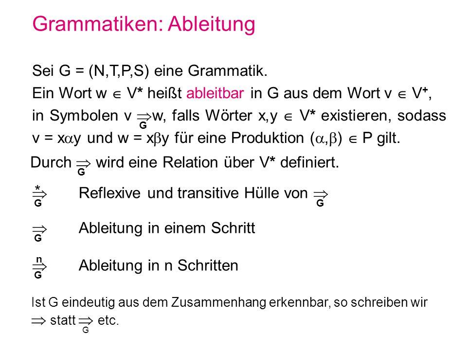 Grammatiken: Ableitung Reflexive und transitive Hülle von Ableitung in einem Schritt Ableitung in n Schritten n G G * G G Ist G eindeutig aus dem Zusa