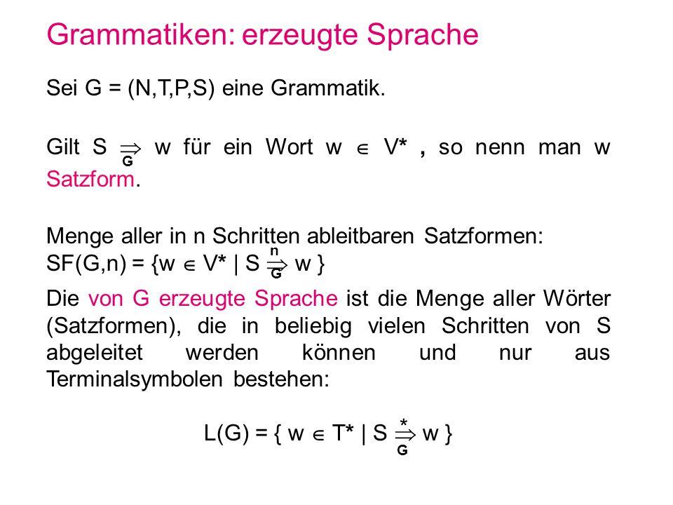 Grammatiken: erzeugte Sprache Sei G = (N,T,P,S) eine Grammatik. Gilt S w für ein Wort w V*, so nenn man w Satzform. Menge aller in n Schritten ableitb