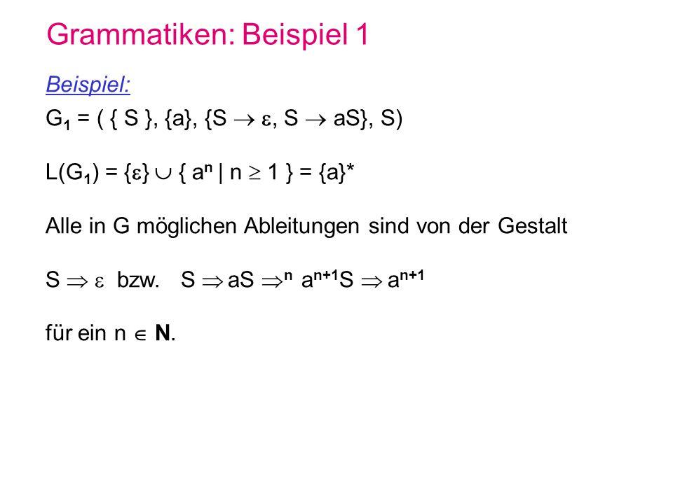 Grammatiken: Beispiel 1 Beispiel: G 1 = ( { S }, {a}, {S, S aS}, S) L(G 1 ) = { } { a n | n 1 } = {a}* Alle in G möglichen Ableitungen sind von der Ge