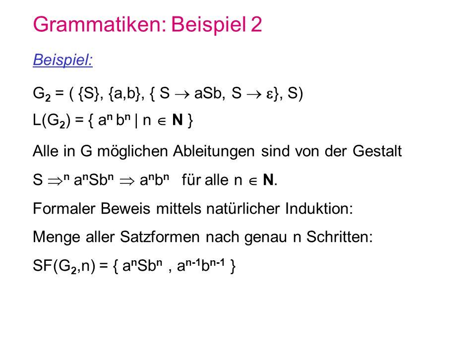 Grammatiken: Beispiel 2 Beispiel: G 2 = ( {S}, {a,b}, { S aSb, S }, S) L(G 2 ) = { a n b n | n N } Alle in G möglichen Ableitungen sind von der Gestal