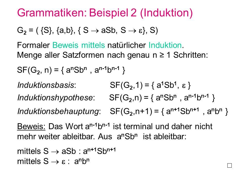 Grammatiken: Beispiel 2 (Induktion) G 2 = ( {S}, {a,b}, { S aSb, S }, S) Formaler Beweis mittels natürlicher Induktion. Menge aller Satzformen nach ge