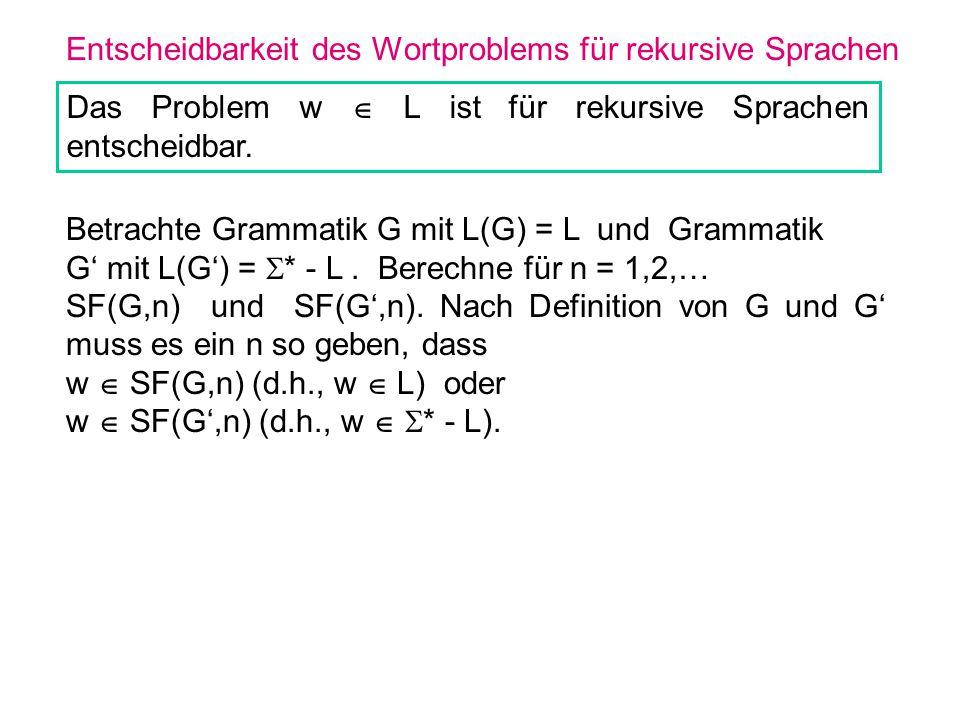 Entscheidbarkeit des Wortproblems für rekursive Sprachen Das Problem w L ist für rekursive Sprachen entscheidbar. Betrachte Grammatik G mit L(G) = L u
