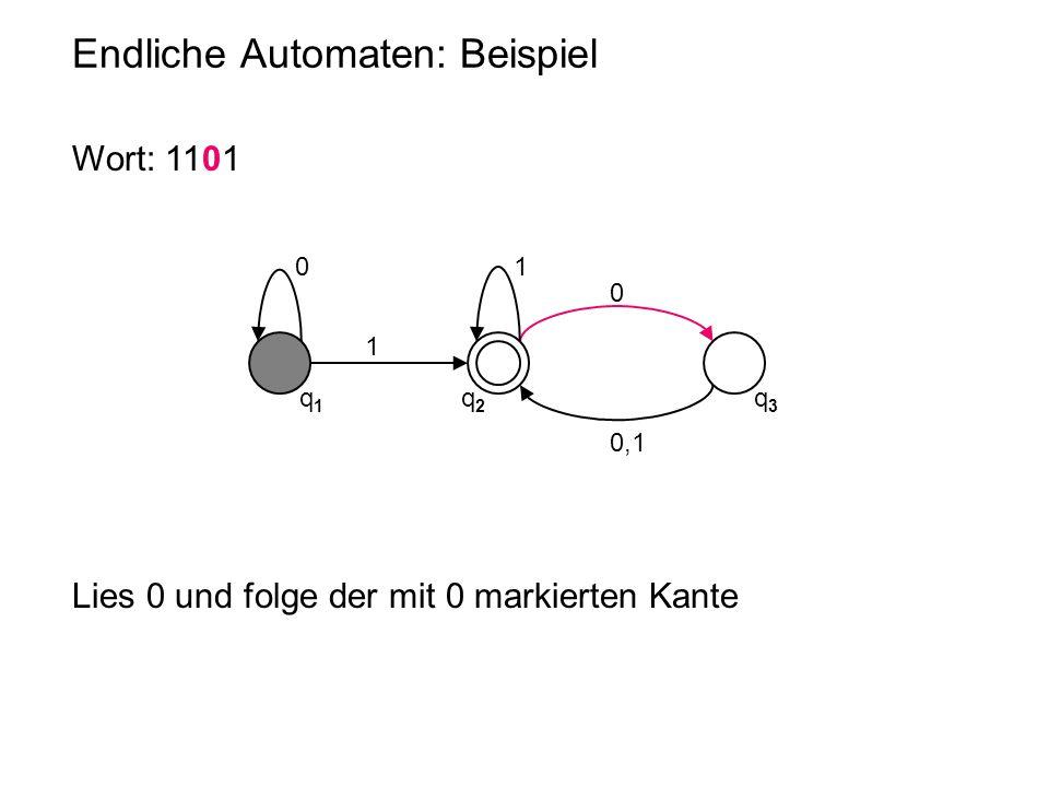 Endliche Automaten: Beispiel 0 q1q1 q2q2 q3q3 1 1 0 0,1 Wort: 1101 Lies 0 und folge der mit 0 markierten Kante