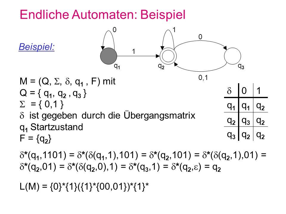Endliche Automaten: Beispiel 0 q1q1 q2q2 q3q3 1 1 0 0,1 M = (Q,,, q 1, F) mit Q = { q 1, q 2, q 3 } = { 0,1 } ist gegeben durch die Übergangsmatrix q