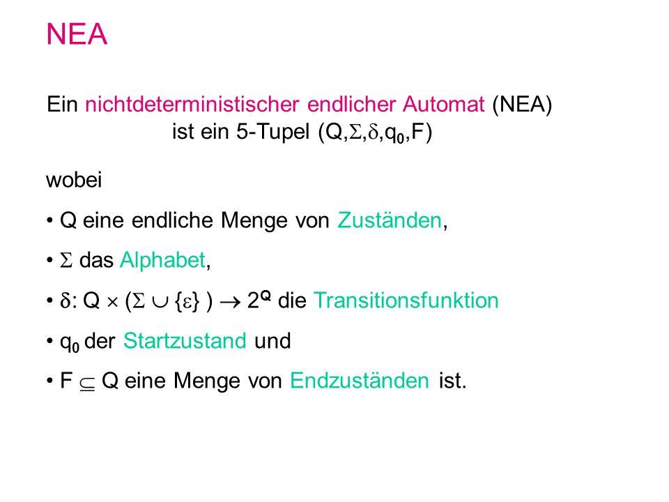 NEA Ein nichtdeterministischer endlicher Automat (NEA) ist ein 5-Tupel (Q,,,q 0,F) wobei Q eine endliche Menge von Zuständen, das Alphabet, : Q ( { }