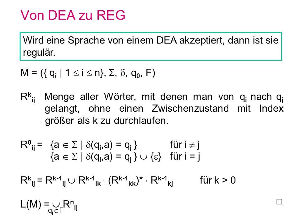 Von DEA zu REG Wird eine Sprache von einem DEA akzeptiert, dann ist sie regulär. M = ({ q i | 1 i n},,, q 0, F) R k ij Menge aller Wörter, mit denen m