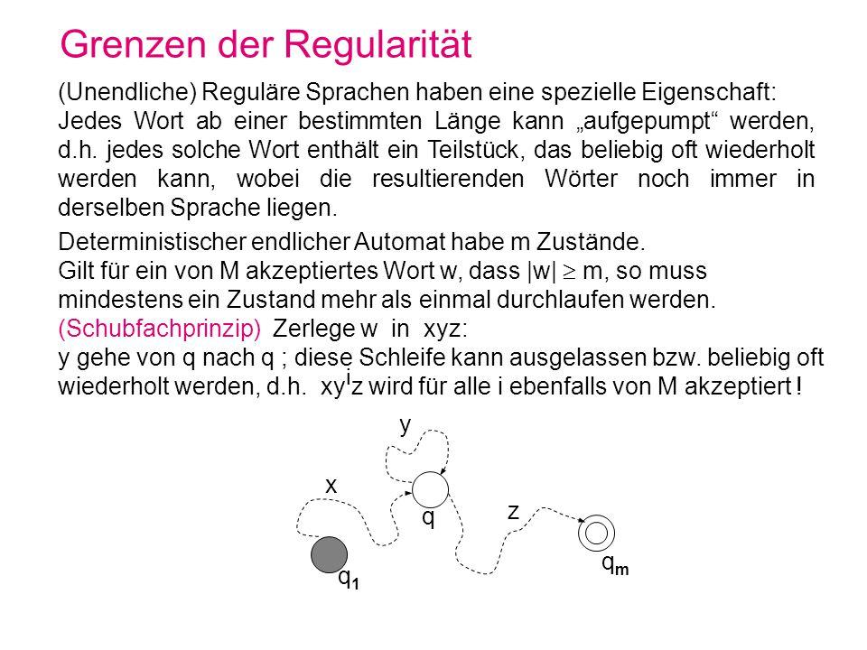 Grenzen der Regularität (Unendliche) Reguläre Sprachen haben eine spezielle Eigenschaft: Jedes Wort ab einer bestimmten Länge kann aufgepumpt werden,