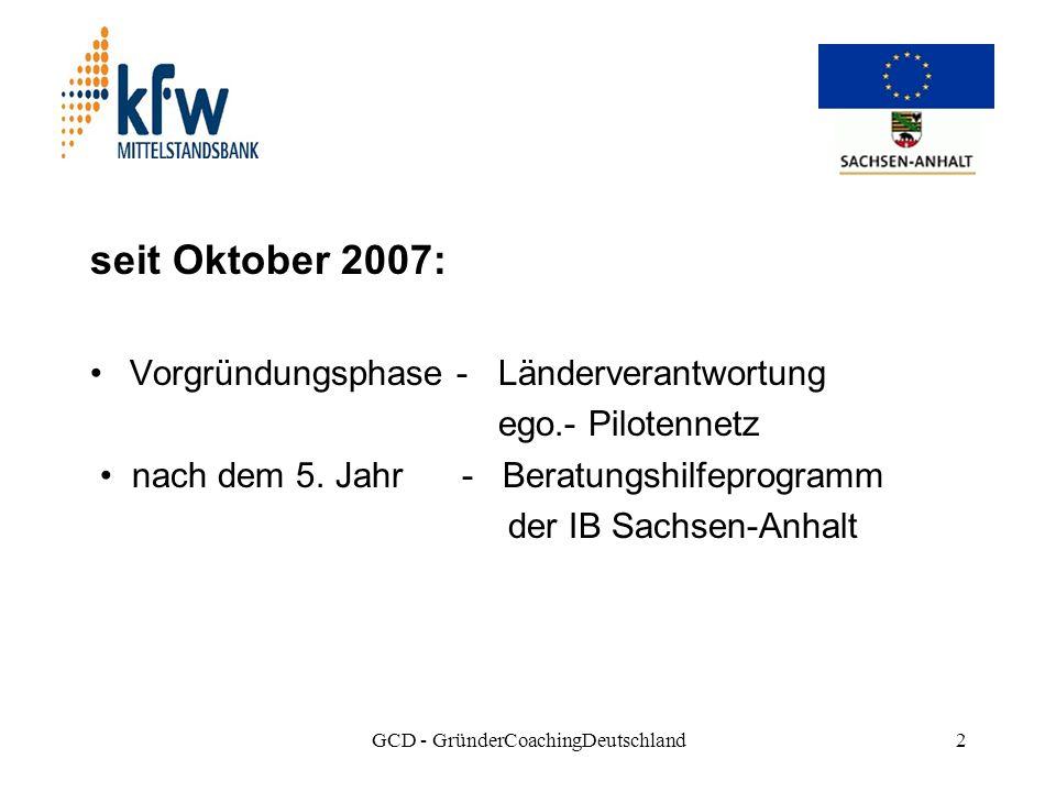 GCD - GründerCoachingDeutschland2 seit Oktober 2007: Vorgründungsphase - Länderverantwortung ego.- Pilotennetz nach dem 5.