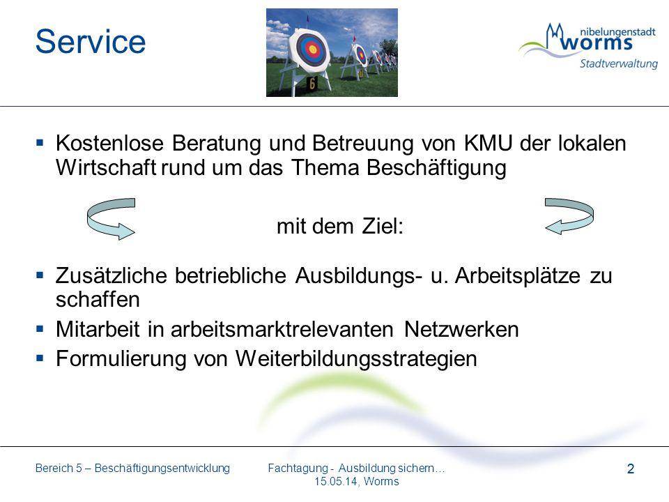 Bereich 5 – Beschäftigungsentwicklung 2 Fachtagung - Ausbildung sichern… 15.05.14, Worms 2 Service Kostenlose Beratung und Betreuung von KMU der lokal