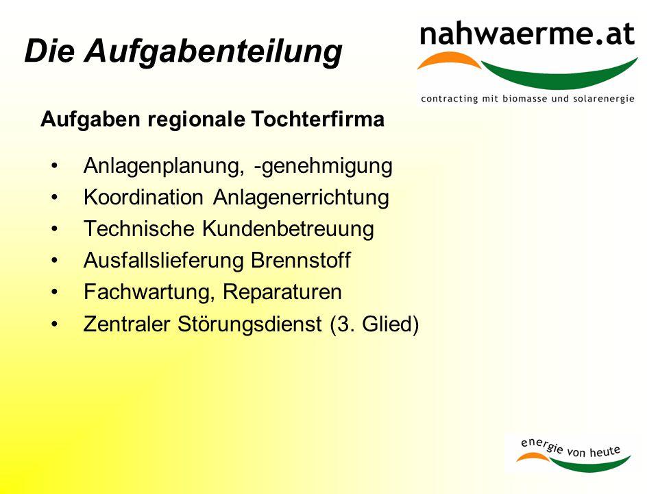 Die Aufgabenteilung Aufgaben regionale Tochterfirma Anlagenplanung, -genehmigung Koordination Anlagenerrichtung Technische Kundenbetreuung Ausfallslieferung Brennstoff Fachwartung, Reparaturen Zentraler Störungsdienst (3.