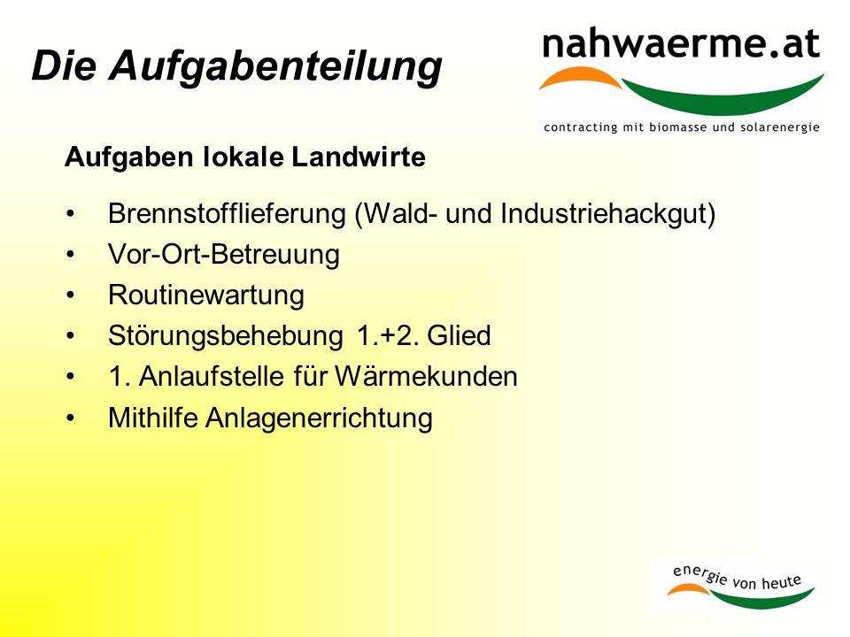 Die Aufgabenteilung Aufgaben lokale Landwirte Brennstofflieferung (Wald- und Industriehackgut) Vor-Ort-Betreuung Routinewartung Störungsbehebung 1.+2.