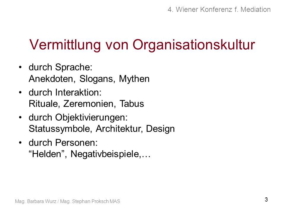 4.Wiener Konferenz f. Mediation Mag. Barbara Wurz / Mag.