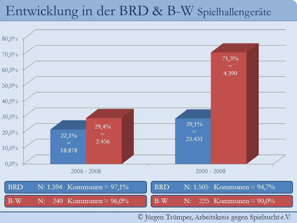 © Jürgen Trümper, Arbeitskreis gegen Spielsucht e.V. Entwicklung in der BRD & B-W Spielhallengeräte BRDN: 1.505 Kommunen = 94,7% B-WN: 225 Kommunen =