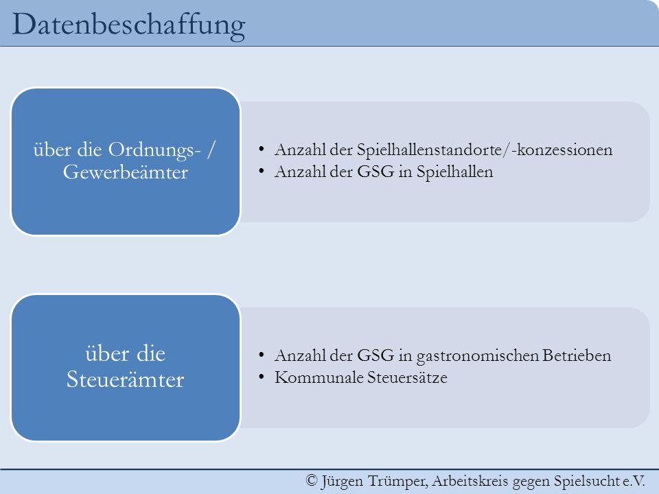 © Jürgen Trümper, Arbeitskreis gegen Spielsucht e.V. Datenbeschaffung Anzahl der Spielhallenstandorte/-konzessionen Anzahl der GSG in Spielhallen über