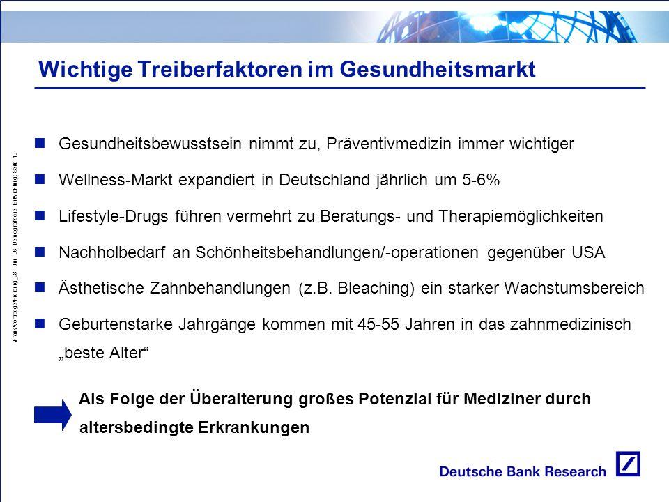 \Frank\Vortraege\Freiburg_28. Juni 06, Demografische Entwicklung; Seite 10 Wichtige Treiberfaktoren im Gesundheitsmarkt Gesundheitsbewusstsein nimmt z