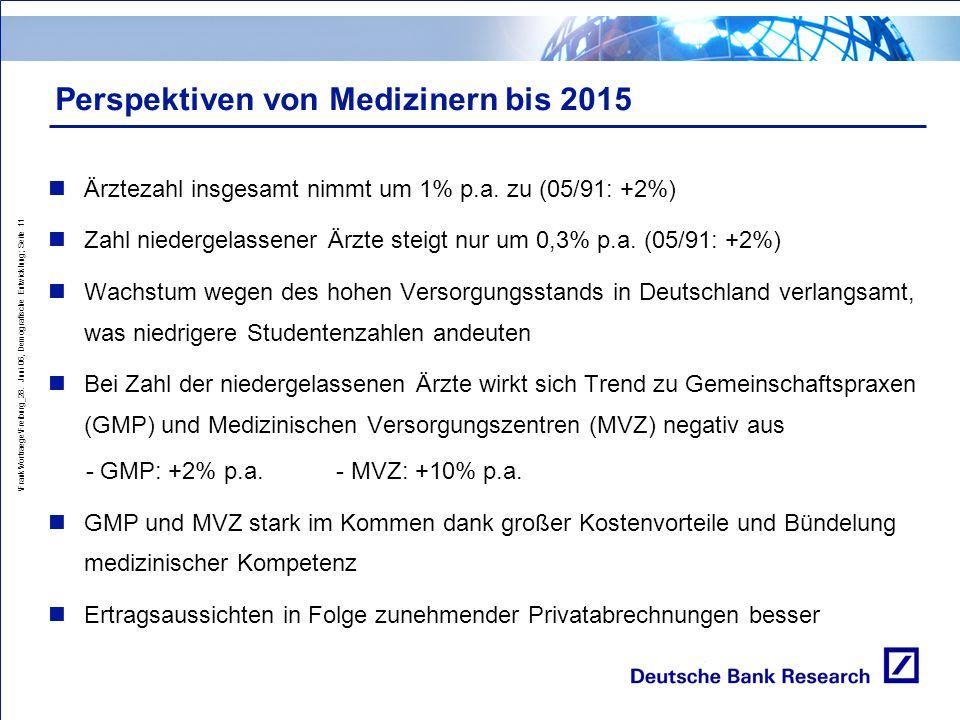 \Frank\Vortraege\Freiburg_28. Juni 06, Demografische Entwicklung; Seite 11 Perspektiven von Medizinern bis 2015 Ärztezahl insgesamt nimmt um 1% p.a. z