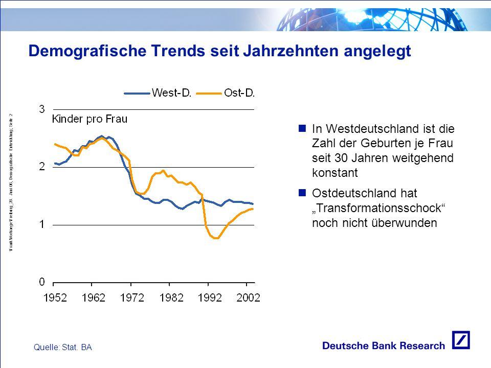\Frank\Vortraege\Freiburg_28. Juni 06, Demografische Entwicklung; Seite 2 Quelle: Stat. BA Demografische Trends seit Jahrzehnten angelegt In Westdeuts
