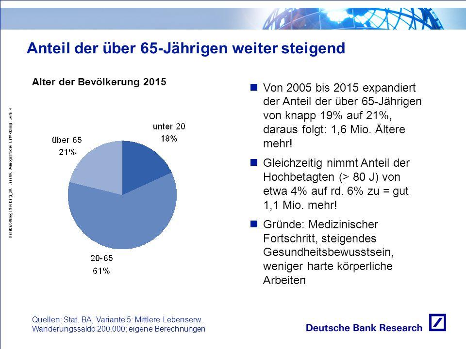 \Frank\Vortraege\Freiburg_28. Juni 06, Demografische Entwicklung; Seite 4 Anteil der über 65-Jährigen weiter steigend Quellen: Stat. BA, Variante 5: M