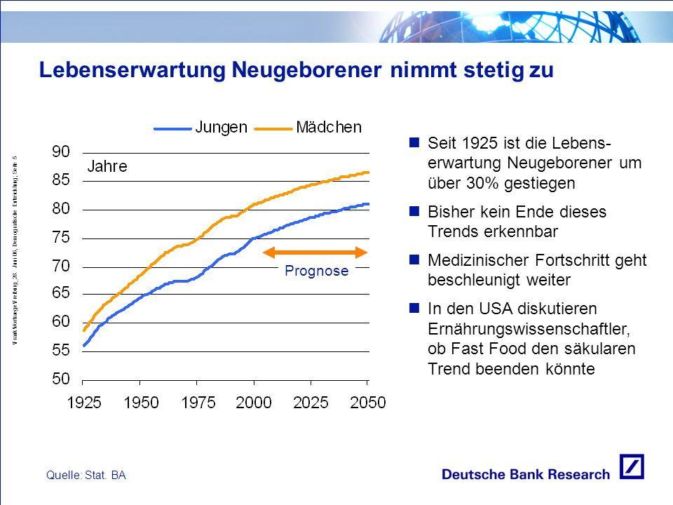 \Frank\Vortraege\Freiburg_28. Juni 06, Demografische Entwicklung; Seite 5 Quelle: Stat. BA Lebenserwartung Neugeborener nimmt stetig zu Seit 1925 ist