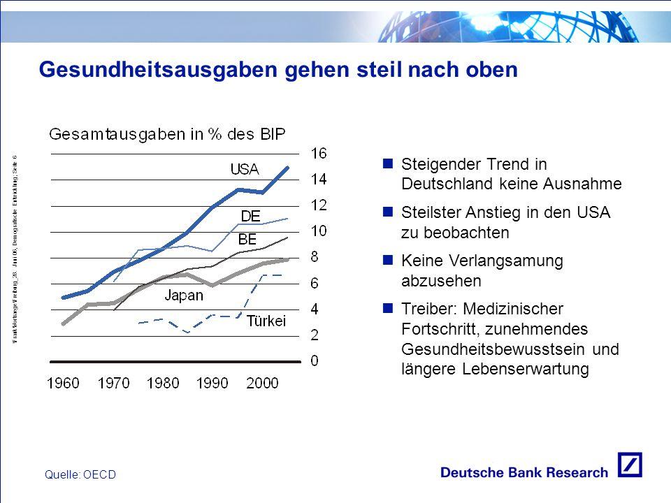 \Frank\Vortraege\Freiburg_28. Juni 06, Demografische Entwicklung; Seite 6 Gesundheitsausgaben gehen steil nach oben Quelle: OECD Steigender Trend in D