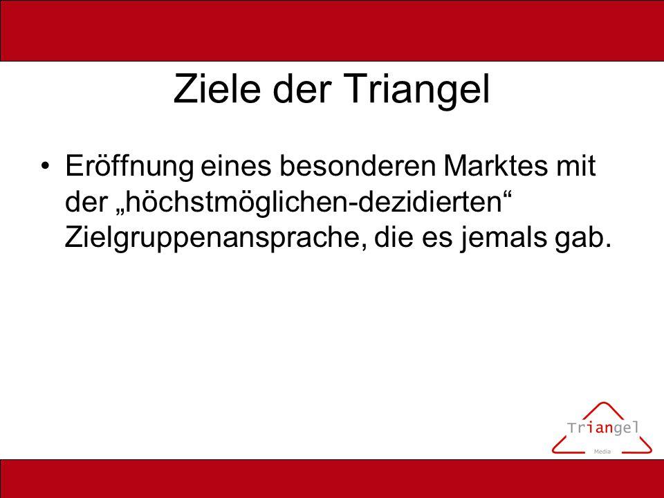 Geschäftsmodell DTAG /Triangel Kontinuierlicher, deutschlandweiter Aufbau von DTAG-Werbescreens im Bereich der Optik, Gesundheit, Akustik und Livestyle, auf dem sowohl POS-spezifische Kommunikation, als auch klassische Kommunikation aus dem POS-Umfeld, sowie zentral DTAG-gesteuerte Werbebotschaften präsentiert werden.