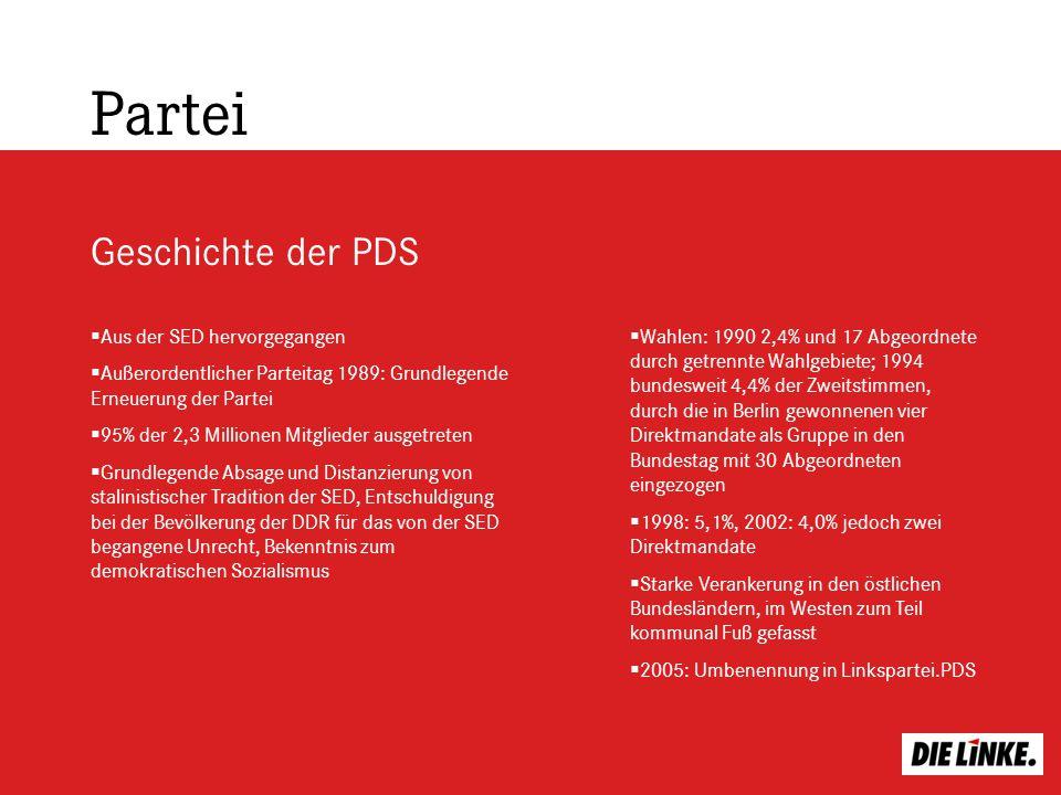 Partei Geschichte der PDS Aus der SED hervorgegangen Außerordentlicher Parteitag 1989: Grundlegende Erneuerung der Partei 95% der 2,3 Millionen Mitgli