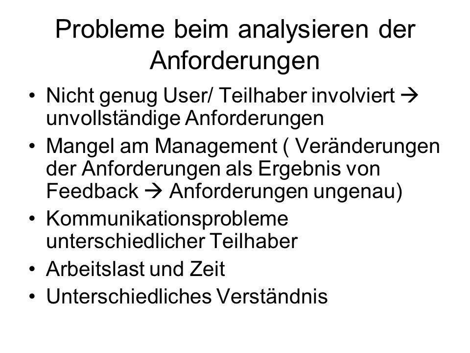 Probleme beim analysieren der Anforderungen Nicht genug User/ Teilhaber involviert unvollständige Anforderungen Mangel am Management ( Veränderungen d