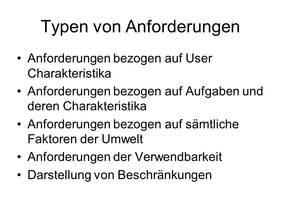 Typen von Anforderungen Anforderungen bezogen auf User Charakteristika Anforderungen bezogen auf Aufgaben und deren Charakteristika Anforderungen bezo