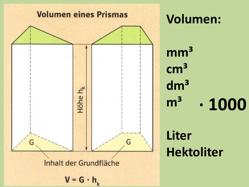 Volumen: mm³ cm³ dm³ m³ Liter Hektoliter 1000