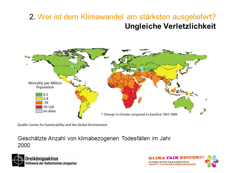 2. Wer ist dem Klimawandel am stärksten ausgeliefert? Ungleiche Verletzlichkeit