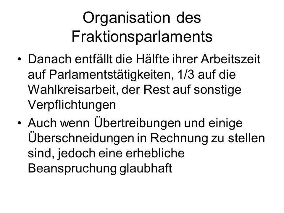 Organisation des Fraktionsparlaments Danach entfällt die Hälfte ihrer Arbeitszeit auf Parlamentstätigkeiten, 1/3 auf die Wahlkreisarbeit, der Rest auf sonstige Verpflichtungen Auch wenn Übertreibungen und einige Überschneidungen in Rechnung zu stellen sind, jedoch eine erhebliche Beanspruchung glaubhaft