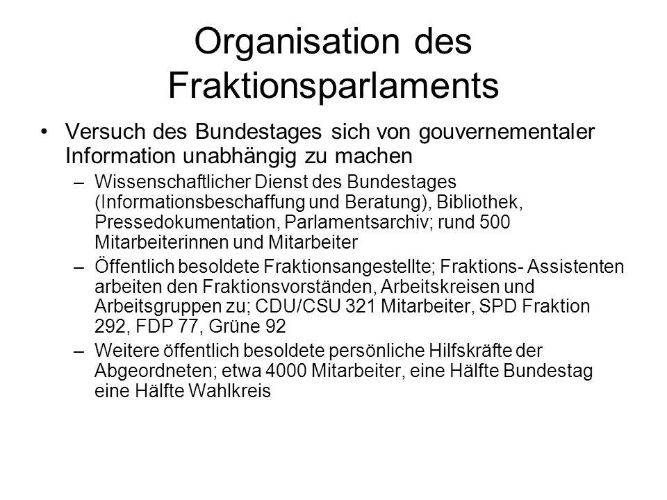 Organisation des Fraktionsparlaments Versuch des Bundestages sich von gouvernementaler Information unabhängig zu machen –Wissenschaftlicher Dienst des Bundestages (Informationsbeschaffung und Beratung), Bibliothek, Pressedokumentation, Parlamentsarchiv; rund 500 Mitarbeiterinnen und Mitarbeiter –Öffentlich besoldete Fraktionsangestellte; Fraktions- Assistenten arbeiten den Fraktionsvorständen, Arbeitskreisen und Arbeitsgruppen zu; CDU/CSU 321 Mitarbeiter, SPD Fraktion 292, FDP 77, Grüne 92 –Weitere öffentlich besoldete persönliche Hilfskräfte der Abgeordneten; etwa 4000 Mitarbeiter, eine Hälfte Bundestag eine Hälfte Wahlkreis