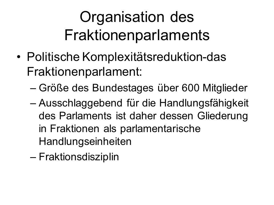 Organisation des Fraktionenparlaments Politische Komplexitätsreduktion-das Fraktionenparlament: –Größe des Bundestages über 600 Mitglieder –Ausschlaggebend für die Handlungsfähigkeit des Parlaments ist daher dessen Gliederung in Fraktionen als parlamentarische Handlungseinheiten –Fraktionsdisziplin