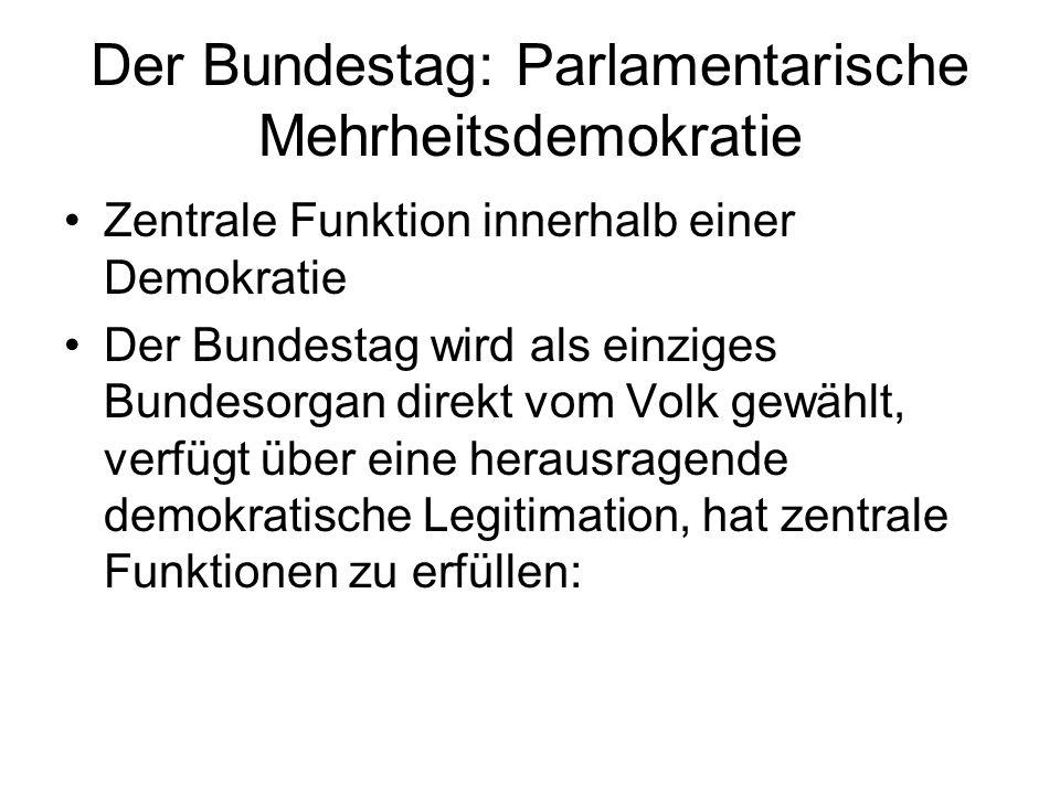 Der Bundestag: Parlamentarische Mehrheitsdemokratie Zentrale Funktion innerhalb einer Demokratie Der Bundestag wird als einziges Bundesorgan direkt vom Volk gewählt, verfügt über eine herausragende demokratische Legitimation, hat zentrale Funktionen zu erfüllen: