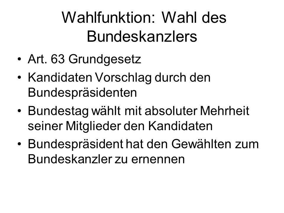 Wahlfunktion: Wahl des Bundeskanzlers Art.
