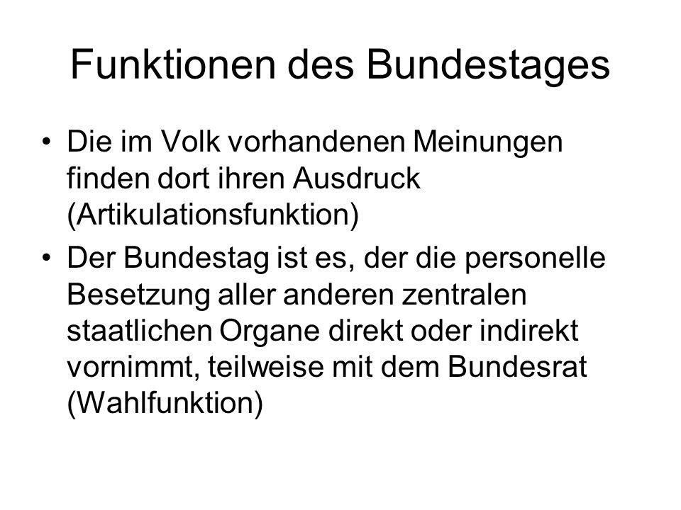 Funktionen des Bundestages Die im Volk vorhandenen Meinungen finden dort ihren Ausdruck (Artikulationsfunktion) Der Bundestag ist es, der die personelle Besetzung aller anderen zentralen staatlichen Organe direkt oder indirekt vornimmt, teilweise mit dem Bundesrat (Wahlfunktion)
