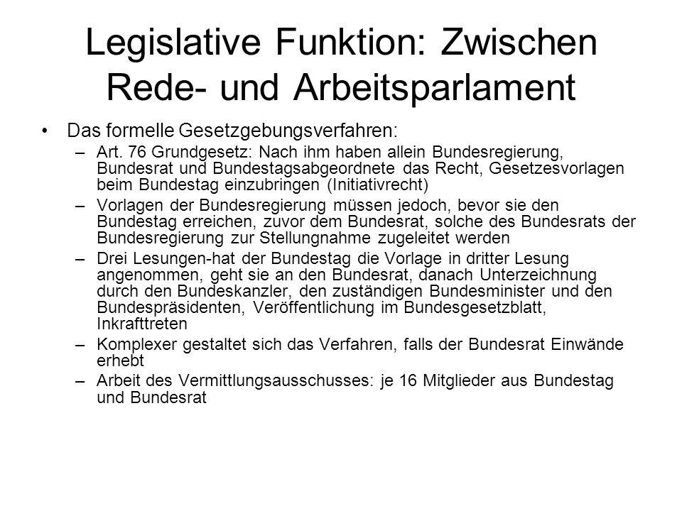 Legislative Funktion: Zwischen Rede- und Arbeitsparlament Das formelle Gesetzgebungsverfahren: –Art.