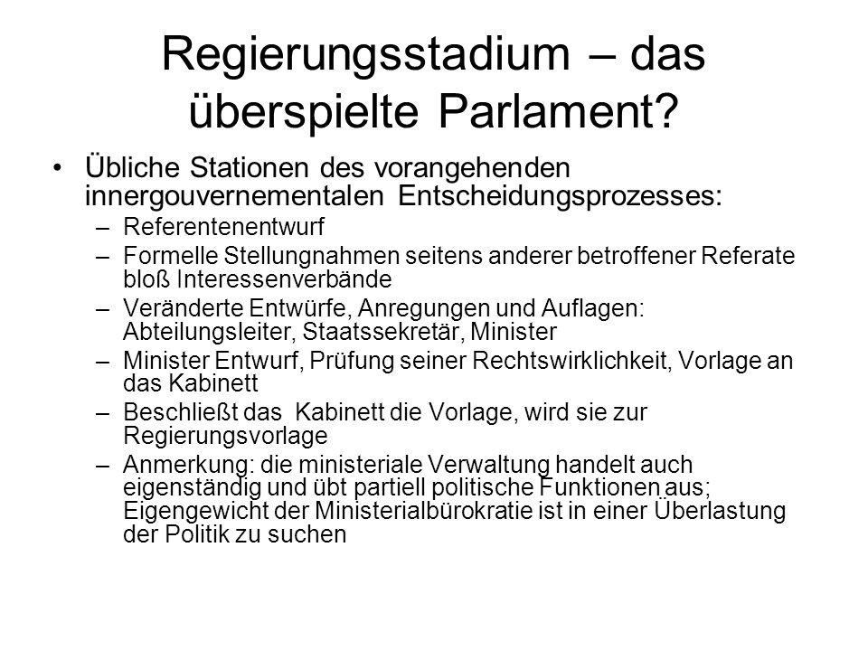 Regierungsstadium – das überspielte Parlament.