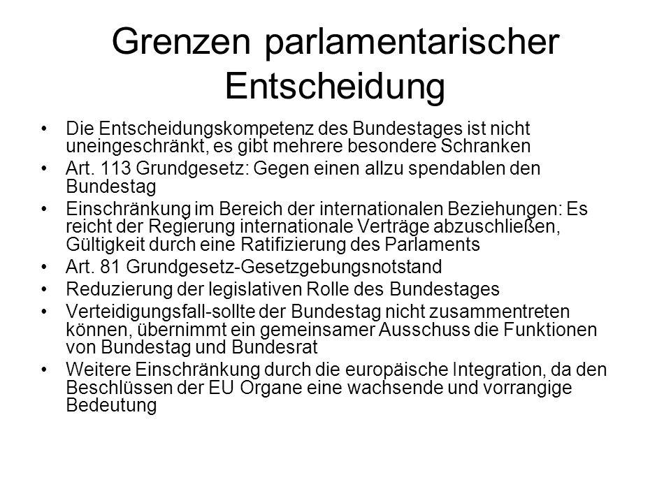 Grenzen parlamentarischer Entscheidung Die Entscheidungskompetenz des Bundestages ist nicht uneingeschränkt, es gibt mehrere besondere Schranken Art.