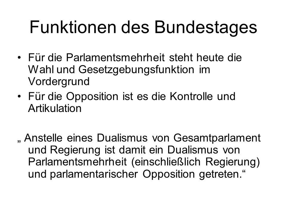 Funktionen des Bundestages Für die Parlamentsmehrheit steht heute die Wahl und Gesetzgebungsfunktion im Vordergrund Für die Opposition ist es die Kontrolle und Artikulation Anstelle eines Dualismus von Gesamtparlament und Regierung ist damit ein Dualismus von Parlamentsmehrheit (einschließlich Regierung) und parlamentarischer Opposition getreten.