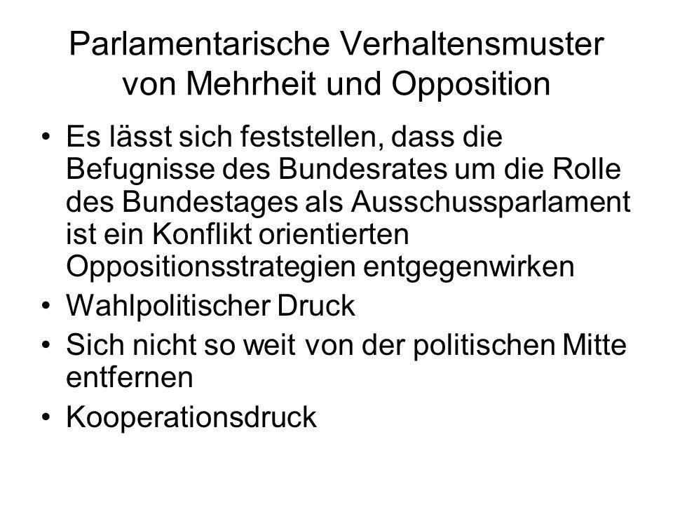 Parlamentarische Verhaltensmuster von Mehrheit und Opposition Es lässt sich feststellen, dass die Befugnisse des Bundesrates um die Rolle des Bundestages als Ausschussparlament ist ein Konflikt orientierten Oppositionsstrategien entgegenwirken Wahlpolitischer Druck Sich nicht so weit von der politischen Mitte entfernen Kooperationsdruck