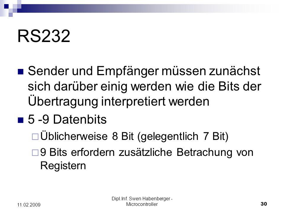 Dipl.Inf. Swen Habenberger - Microcontroller30 11.02.2009 RS232 Sender und Empfänger müssen zunächst sich darüber einig werden wie die Bits der Übertr