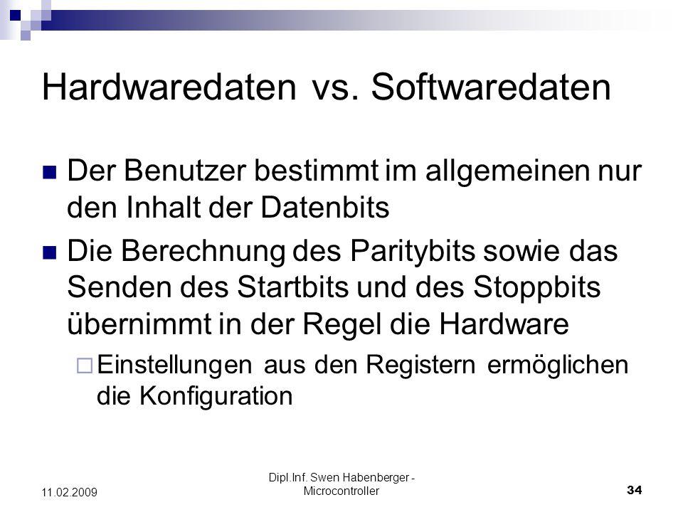 Dipl.Inf. Swen Habenberger - Microcontroller34 11.02.2009 Hardwaredaten vs. Softwaredaten Der Benutzer bestimmt im allgemeinen nur den Inhalt der Date